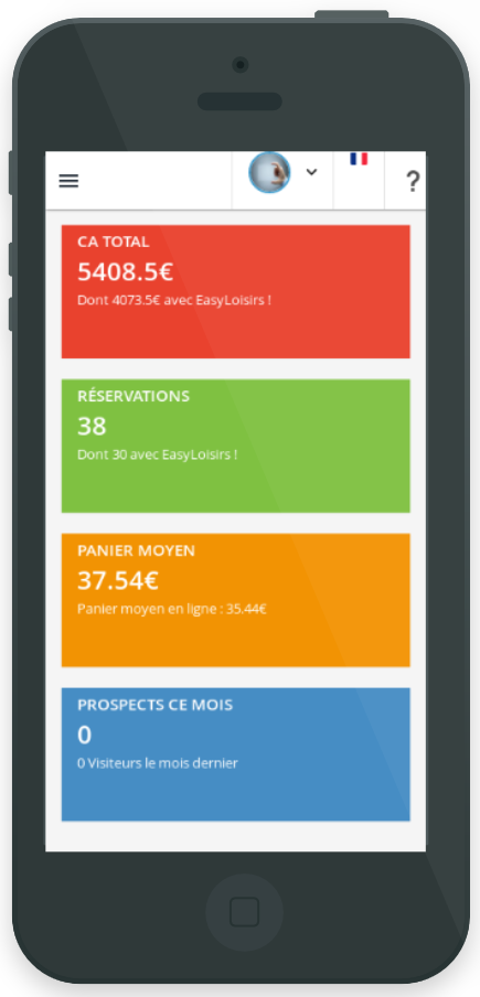 project EasyLoisirs - Frontend Angular - Backend API Symfony - Screen mobile